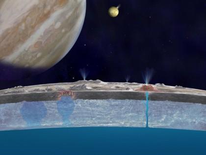 В космосе обнаружены моря и океаны