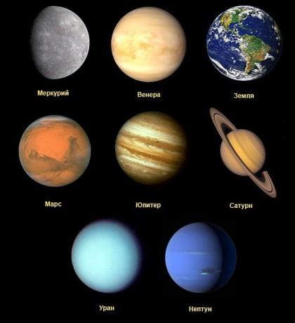 Земля среди планет