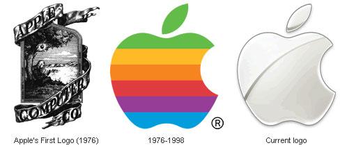 История появления самых популярных на сегодняшний день логотипов: взлеты и падения