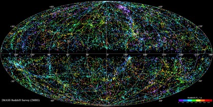 3-D-Map-of-Local-Universe