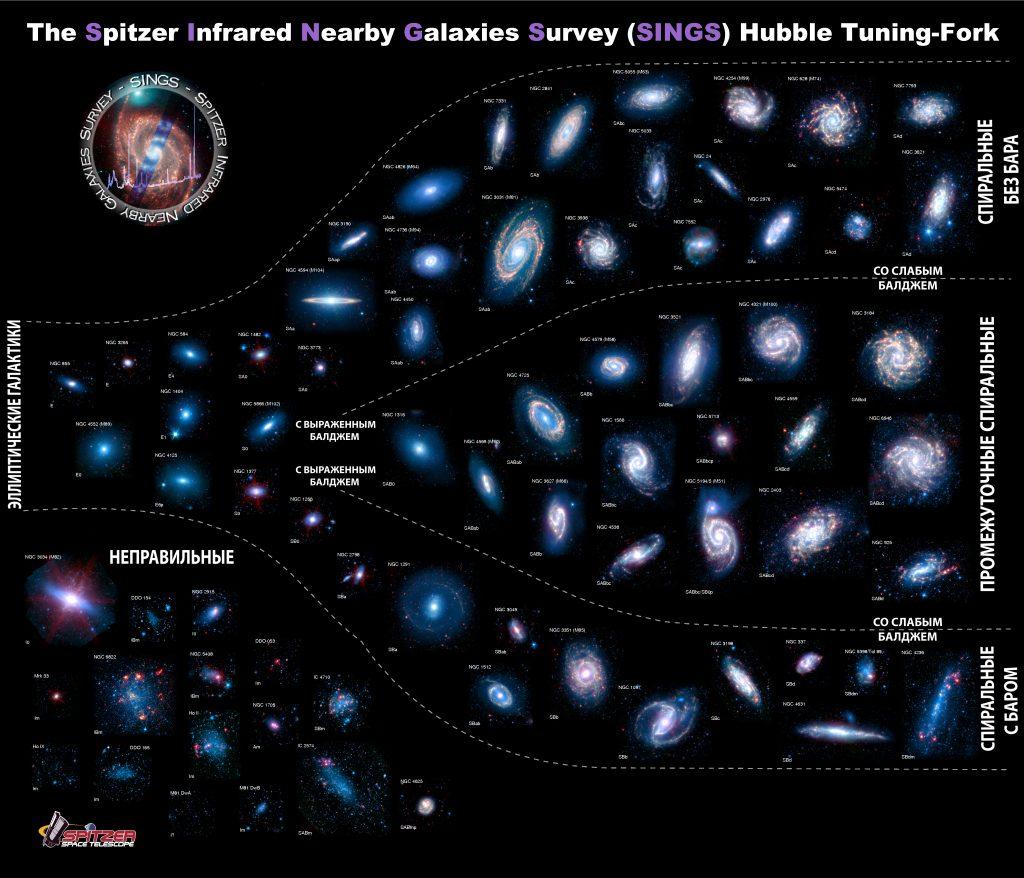 Самые первые звезды и галактики