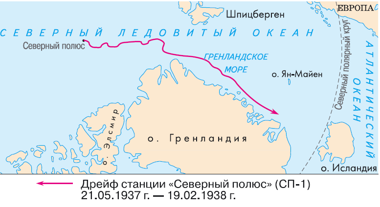 Дрейф станции «Северный полюс» (СП-1)