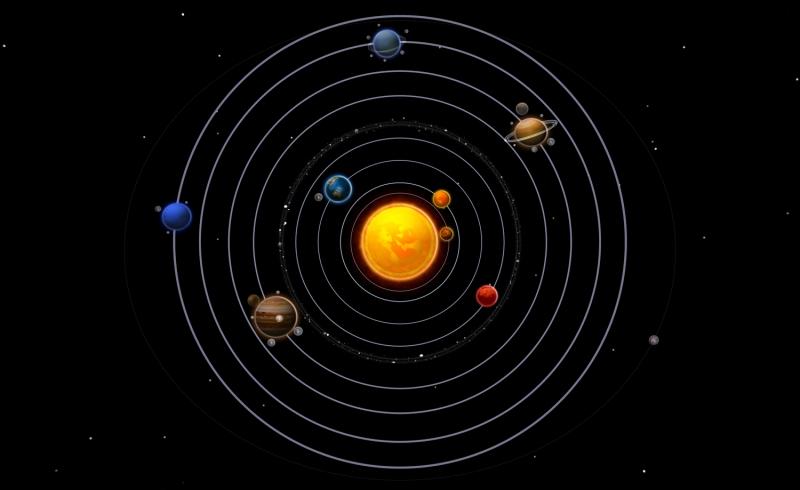 Движение объектов солнечной системы