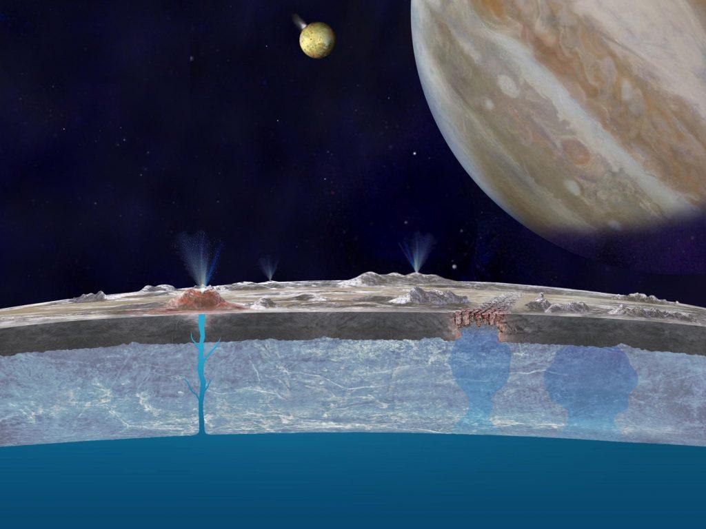 На спутниках других планет очень холодно, однако ученые считают, что там может быть жидкая вода. Как так?