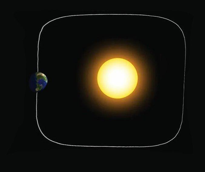 Земля имеет квадратную орбиту?
