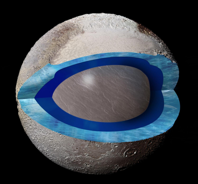 Океан под «сердцем» Плутона