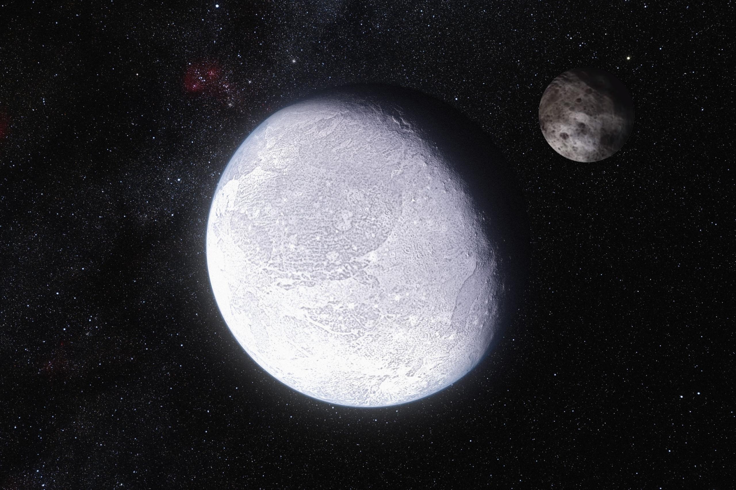 «Карликовые планеты» Солнечной Системы