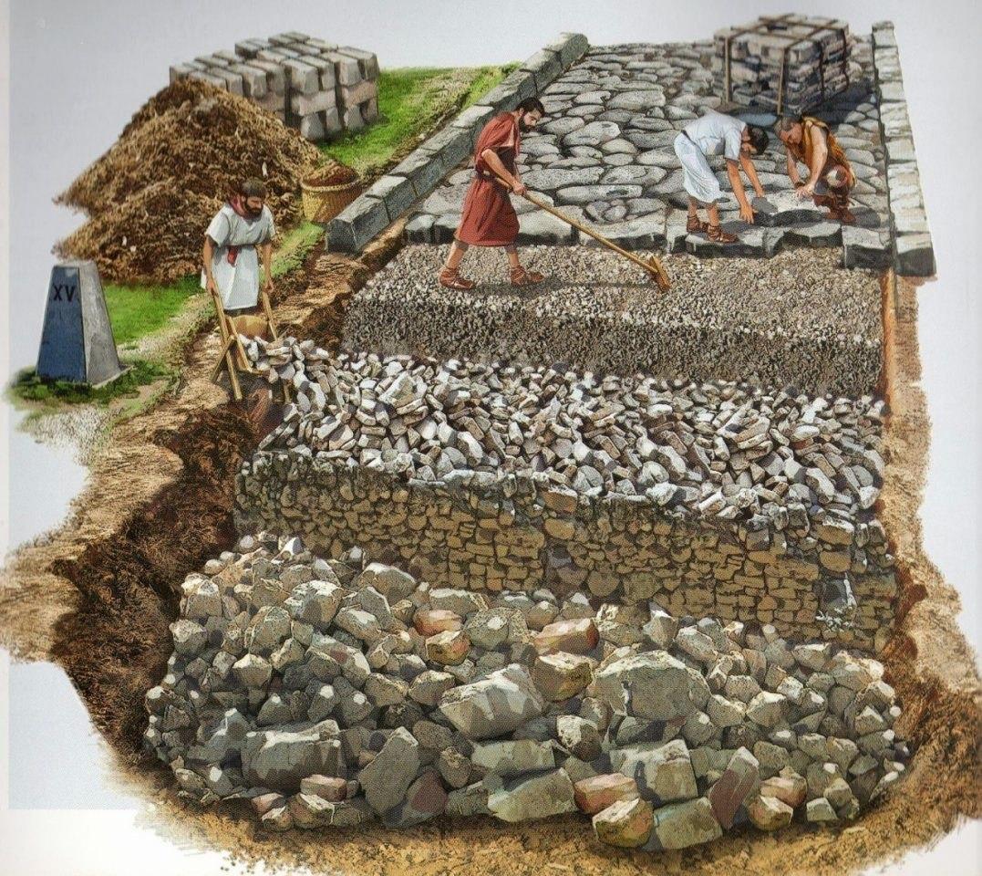 Технологии строительства дорог в древности